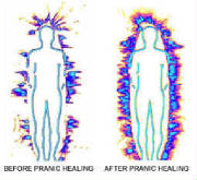 Aura Before and After Pranic Healing